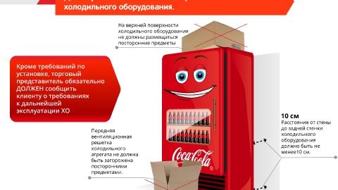 Разработка презентации для компании Coca-Cola HBC Россия